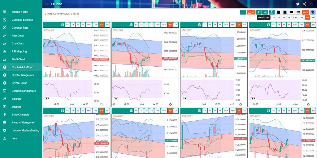 fx-labo.app_crypto_chart